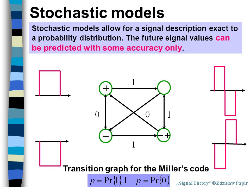 Stochastic models + – Transition graph for the Miller's code