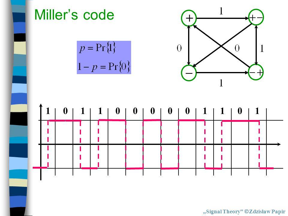 """Miller's code + – 1 """"Signal Theory Zdzisław Papir"""