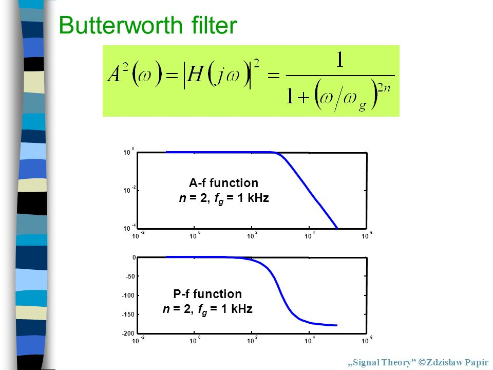 Butterworth filter A-f function n = 2, fg = 1 kHz