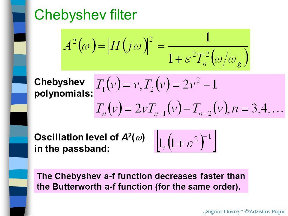 Chebyshev filter Chebyshev polynomials: