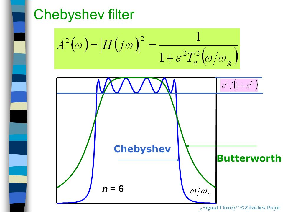 Chebyshev filter Chebyshev Butterworth n = 6