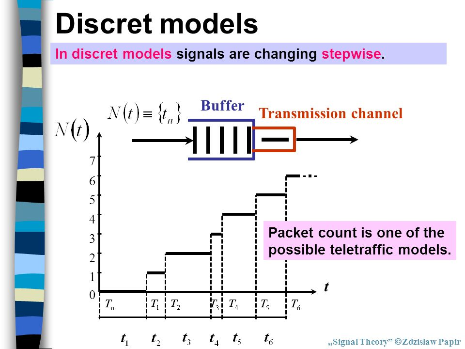 Discret models Buffer Transmission channel t