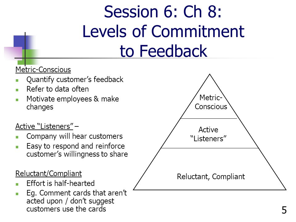 Session 6: Ch 8: Levels of Commitment to Feedback