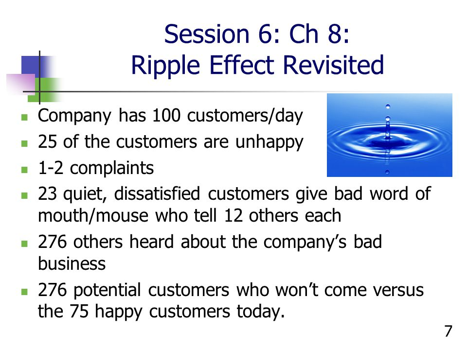 Session 6: Ch 8: Ripple Effect Revisited