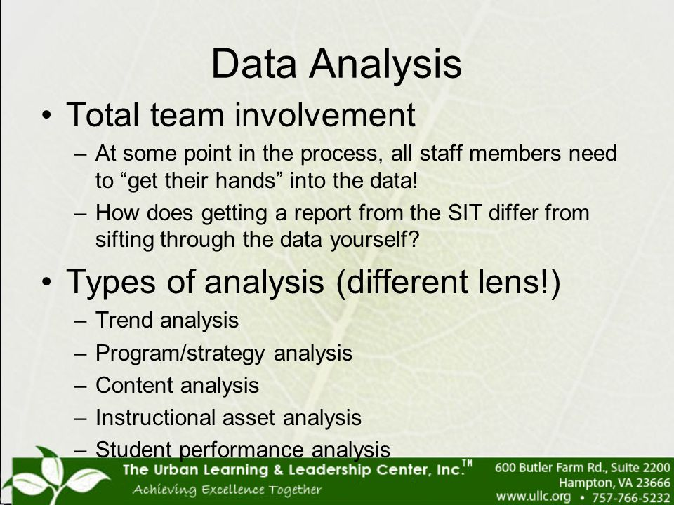 Data Analysis Total team involvement