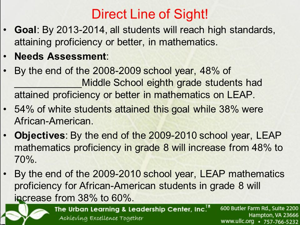 Direct Line of Sight! Goal: By 2013-2014, all students will reach high standards, attaining proficiency or better, in mathematics.