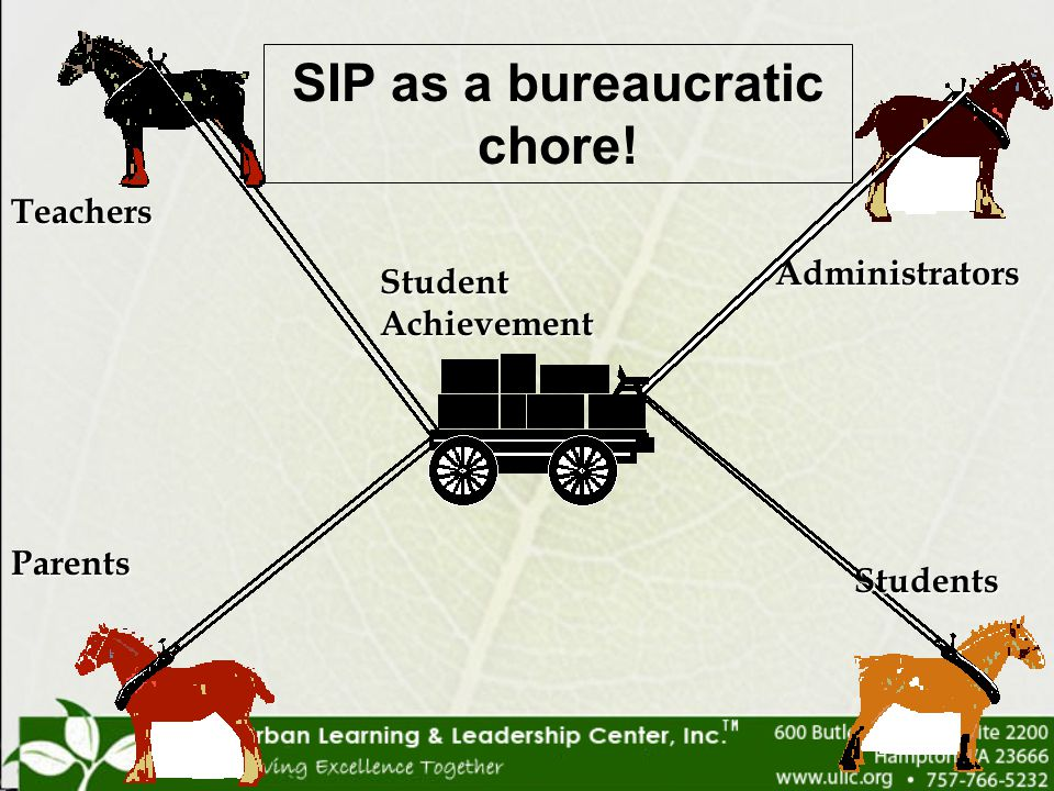 SIP as a bureaucratic chore!