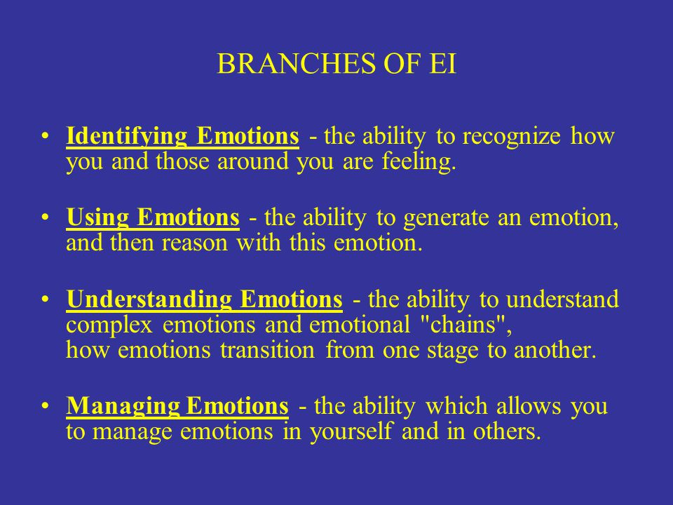 BRANCHES OF EI Identifying Emotions - the ability to recognize how you and those around you are feeling.