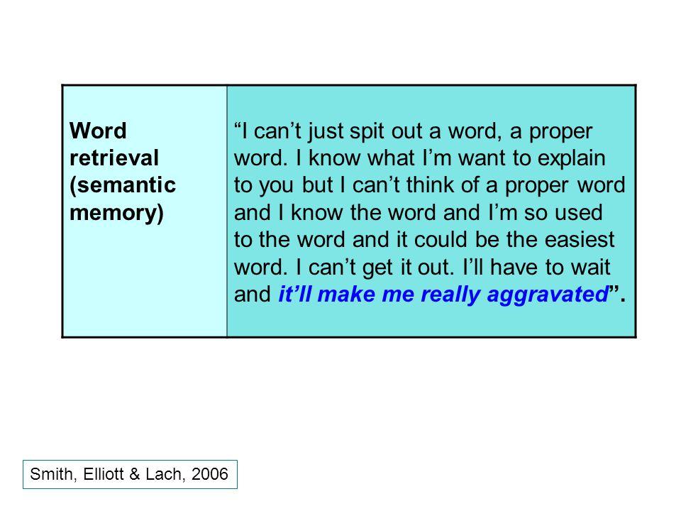 Word retrieval (semantic memory)