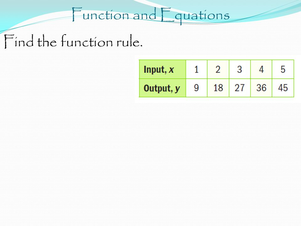 Function and Equations