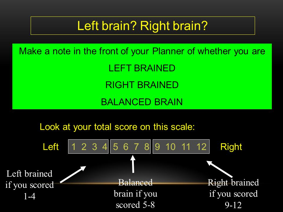 Left brain Right brain Make a note in the front of your Planner of whether you are. LEFT BRAINED.