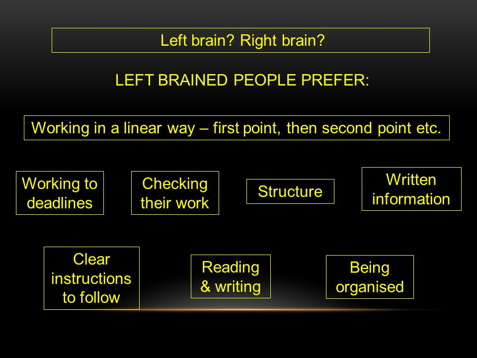 LEFT BRAINED PEOPLE PREFER: