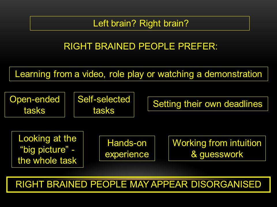 RIGHT BRAINED PEOPLE PREFER: