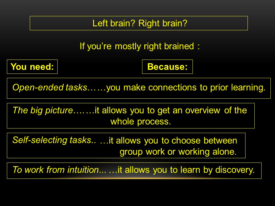 If you're mostly right brained :