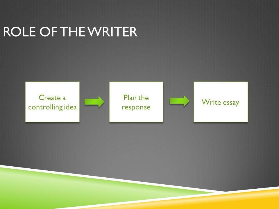 Create a controlling idea