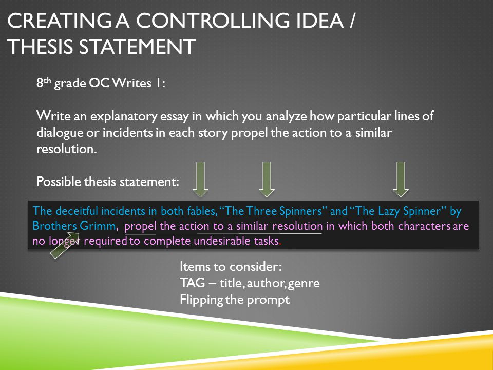 Creating a controlling idea / Thesis statement