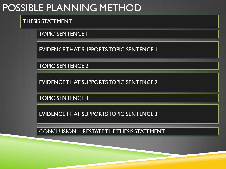 Possible Planning Method