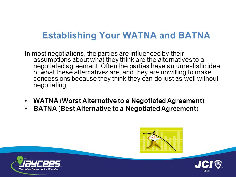 Establishing Your WATNA and BATNA