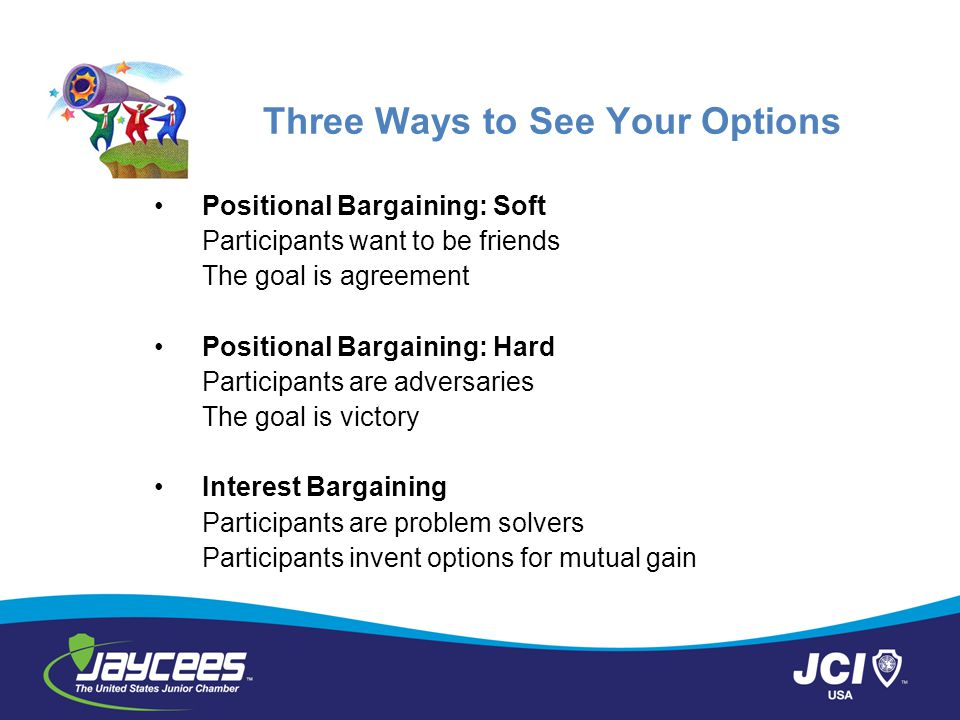 Three Ways to See Your Options