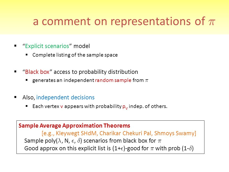 a comment on representations of ¼
