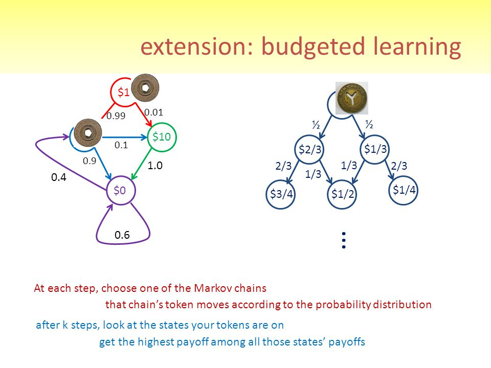 extension: budgeted learning