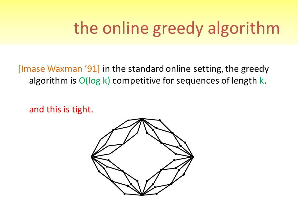 the online greedy algorithm