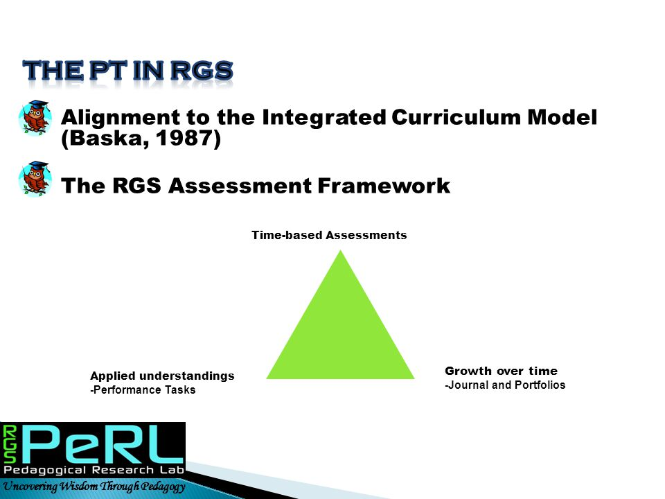 The pt in rgs Alignment to the Integrated Curriculum Model (Baska, 1987) The RGS Assessment Framework.