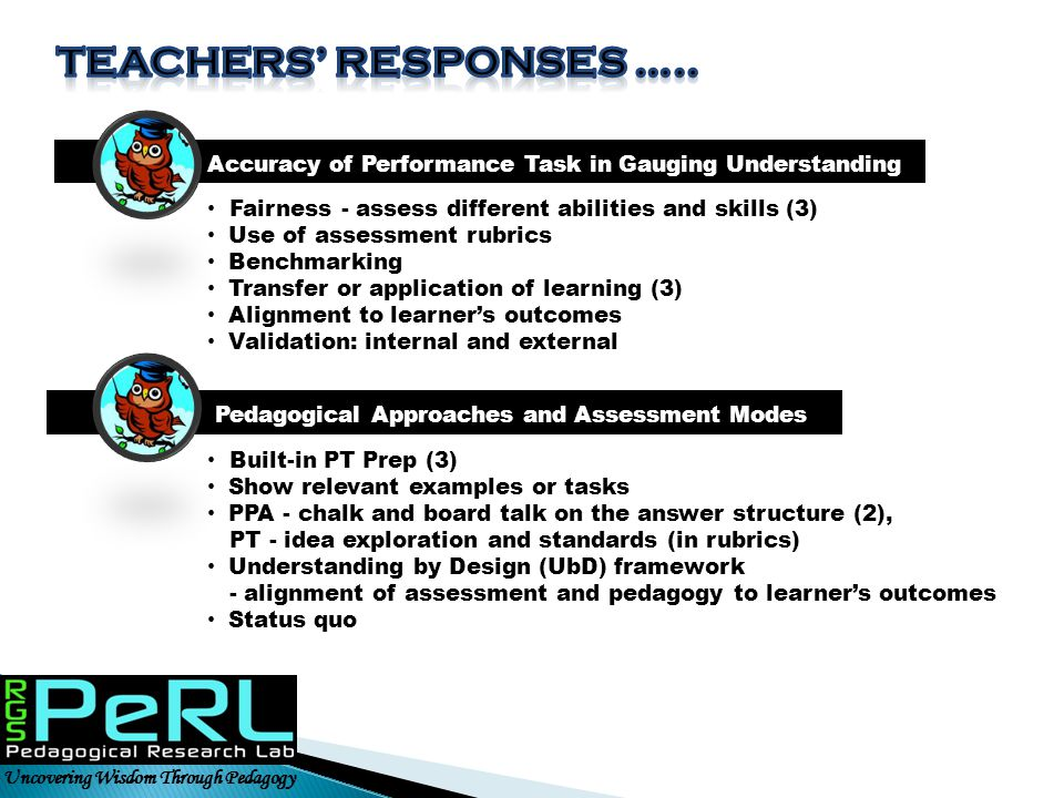 Teachers' responses ….. Uncovering Wisdom Through Pedagogy