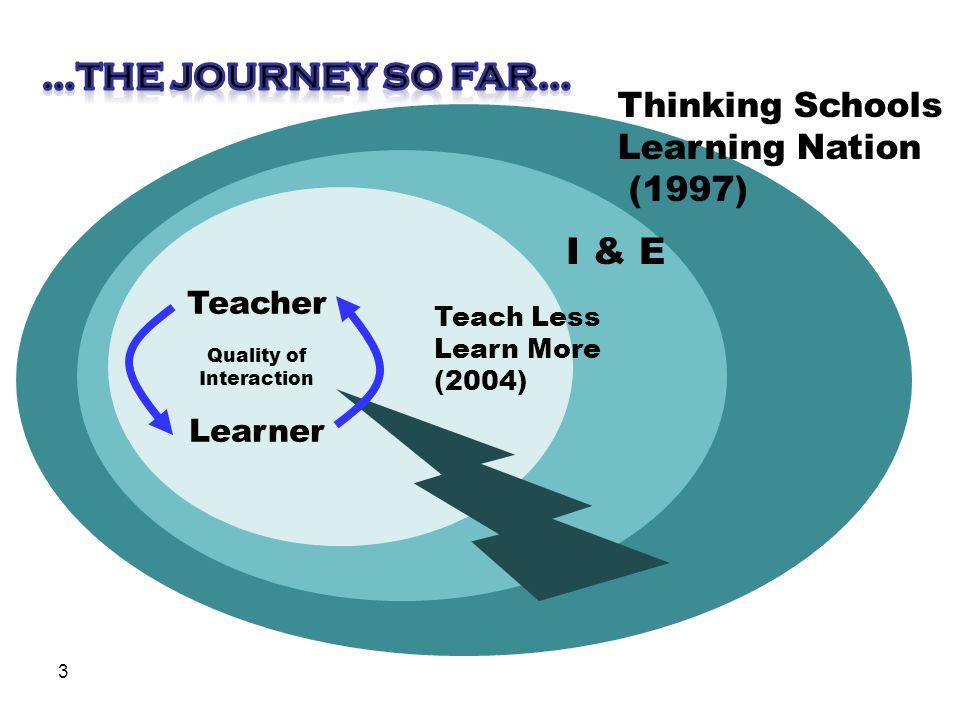 The journey so far …The Journey so far… I & E Thinking Schools