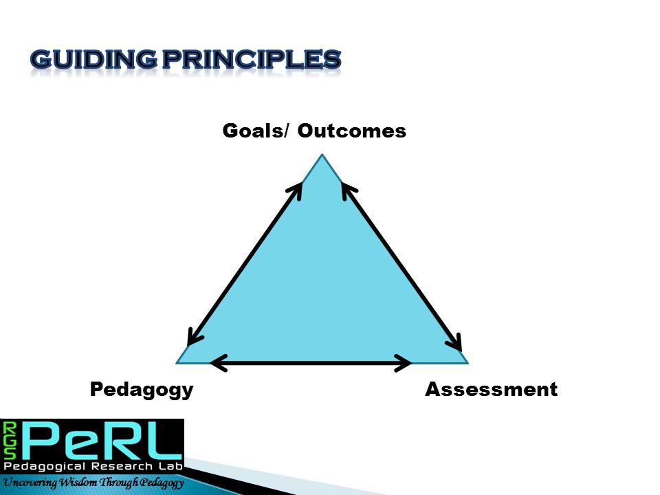 Guiding Principles Goals/ Outcomes Pedagogy Assessment