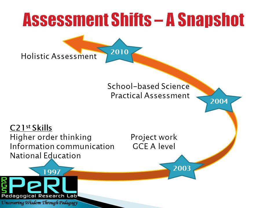Assessment Shifts – A Snapshot