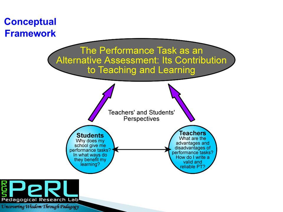 Conceptual Framework Uncovering Wisdom Through Pedagogy