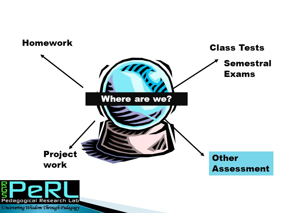 Homework Class Tests Semestral Exams Where are we Project Other work