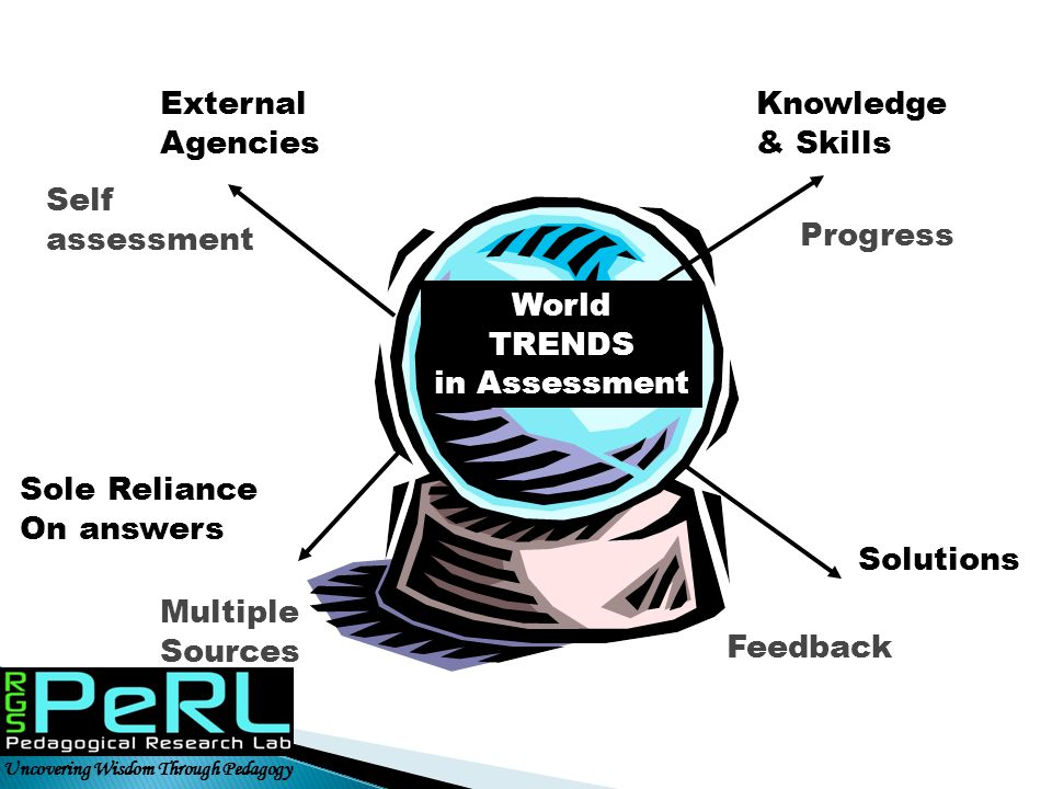 World TRENDS in Assessment