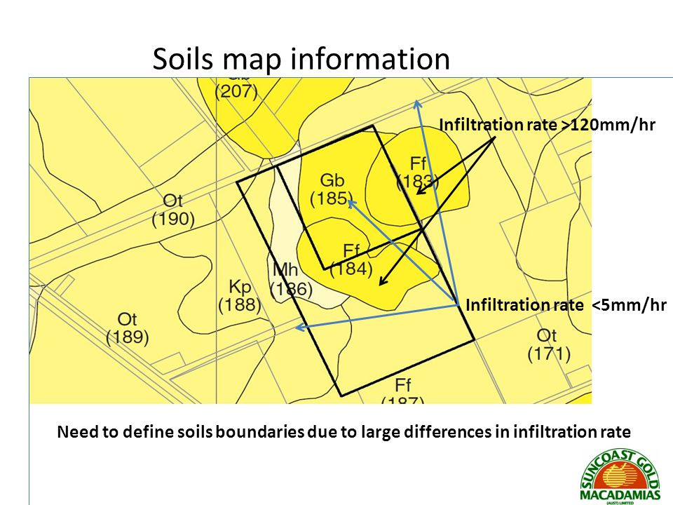 Soils map information Infiltration rate >120mm/hr