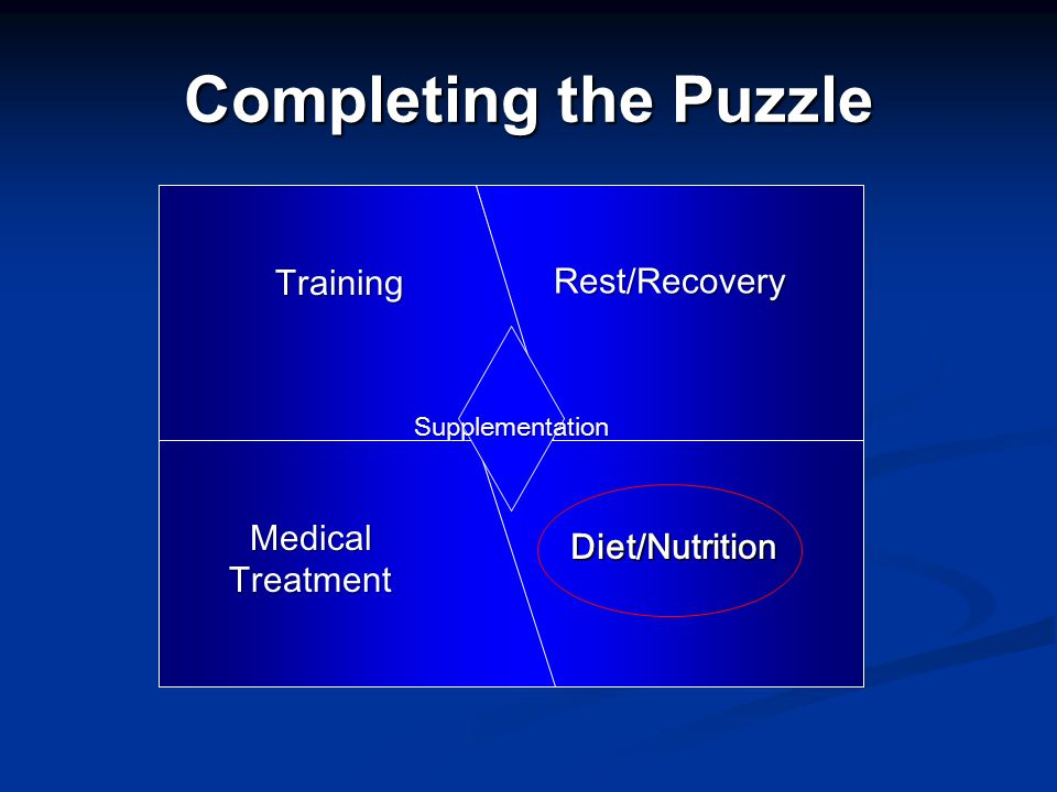 Completing the Puzzle Training Rest/Recovery Medical Treatment