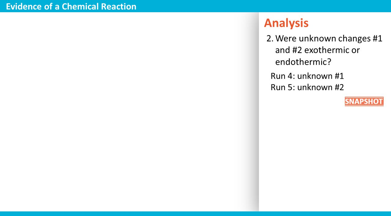 Analysis Evidence of a Chemical Reaction