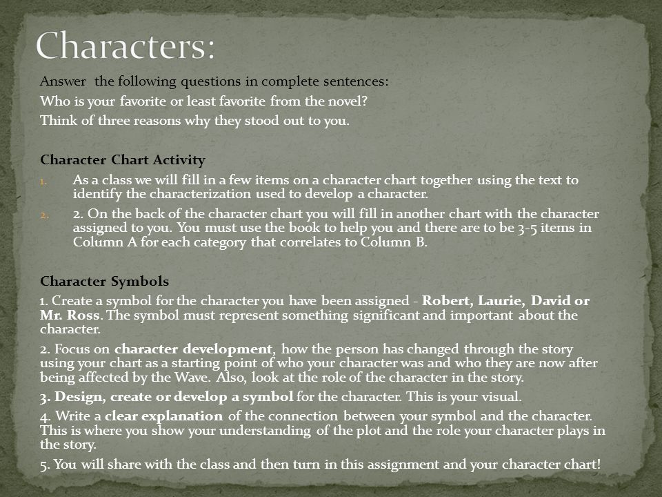 Characters: Answer the following questions in complete sentences: