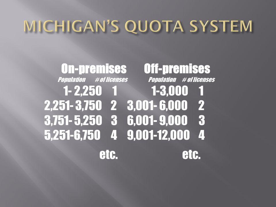 MICHIGAN'S QUOTA SYSTEM