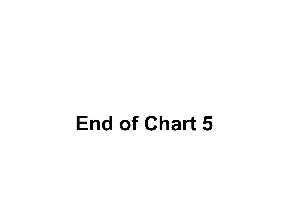 End of Chart 5