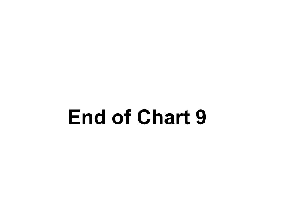 End of Chart 9