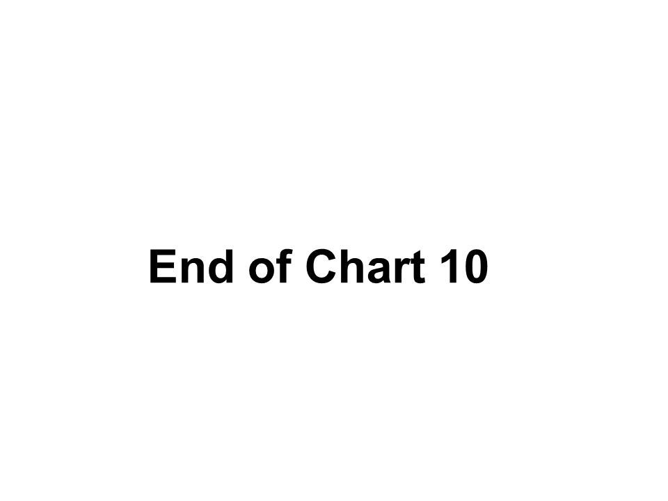 End of Chart 10