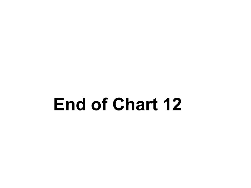End of Chart 12