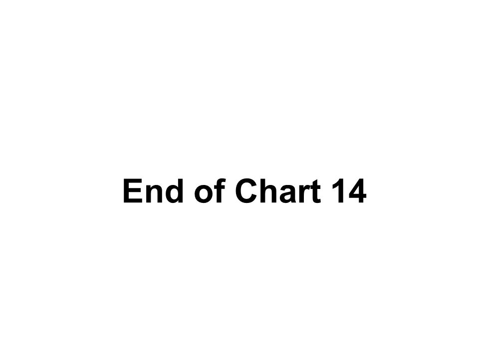 End of Chart 14