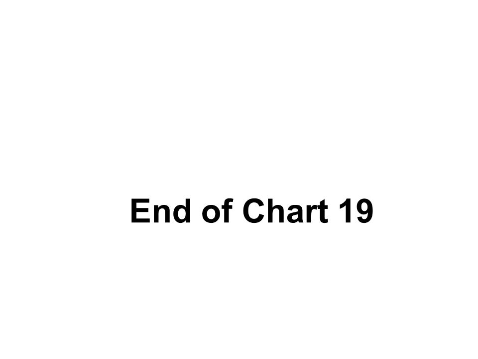 End of Chart 19