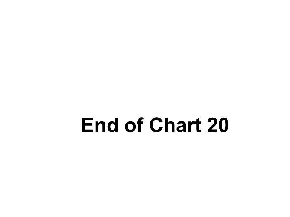 End of Chart 20