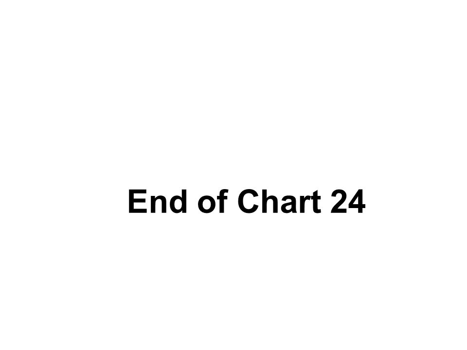 End of Chart 24
