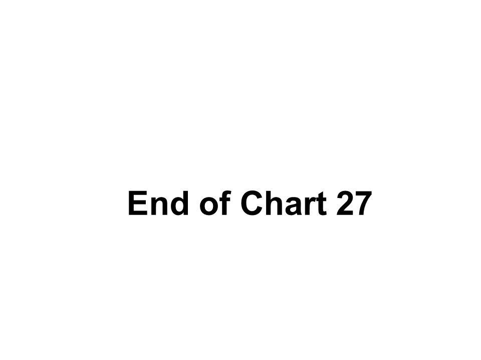 End of Chart 27