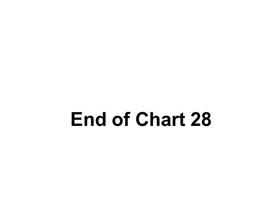 End of Chart 28