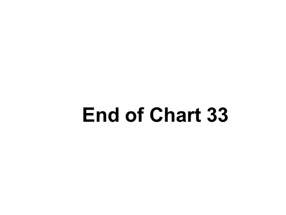 End of Chart 33